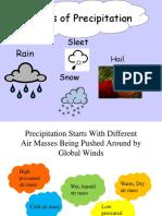 types_of_precipitation.ppt