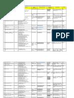 Non-PMKVY-Training-Partners-of-CSDCI-1