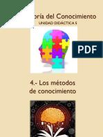 4.- MÉTODOS DE CONOCIMIENTO.pdf
