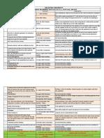 Academic-calendar-2019-20-Odd-Semester-updated(2Sept2019).pdf