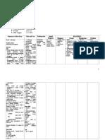 dokumen.tips_ca-cervix-pomr.doc