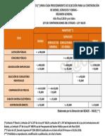 Topes-2019.pdf