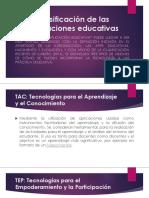 Clasificación de las aplicaciones educativas