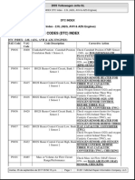 Codigos fallas DTC Index - 2.0L (AEG, AVH & AZG Engines)