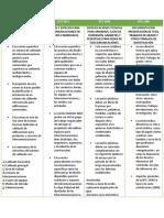 CUADRO DE LAS NORMAS NTC.docx