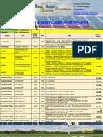 PV-Module Contaienerware
