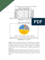 Resultados de encuestas.docx