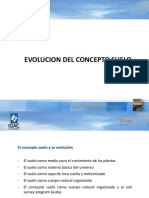 1 EVOLUCION DEL CONCEPTO SUELO
