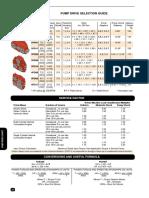 PT5 Durst pump drives- CTR102.pdf