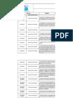 PPD-O-06 Matriz de Responsabilidades.xlsx