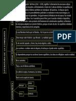 LITERATURA PERUANA DE LA CONQUISTA.pdf