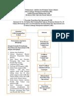 Juklak-juknis-seksi-lmk-subdityankum-dan-lmk-dithcdi.pdf