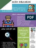 Infografía sobre Evaluación Educativa
