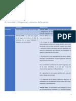 obligaciones_Derechos.docx