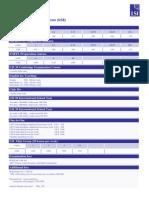 Prices LSI New York 2011