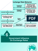 ehanges rates.ppt