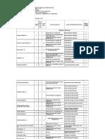 lista_clinici_indrumare_-si_coordonatori_rezi_2020.xls