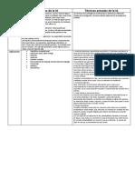 Estrategia Didáctica T1-2