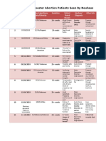 Chart NeuhausPatients2