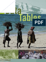 World resources 2008 - Roots of resilience tables