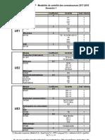 MCC GMP - DUT & LPRO