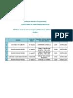 Informe Médico Ocupacional DESCANSOS