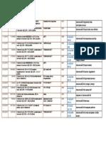 Документ Microsoft Word (7)