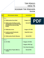 Program TP PKK Talaitad 2019