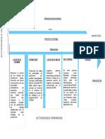330852229-Cadena-de-Valor-Nestle.pdf