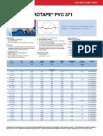 TS10407 Protape PVC 371