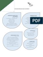 LOS-SERVICIOS-ESPECIALES-PARA-TI.pdf