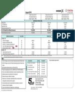 1.0 PM (IPte) - Toyota Innova Price List