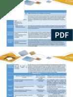 Plantilla de información Tarea 1 etica juancho.docx