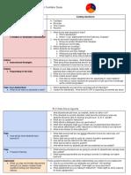 plc data driven facilitator guide
