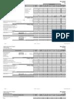 Houston ISD/Miscellaneous softball construction and renovation budget