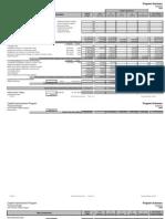 Houston ISD budget/program summary for school construction and renovations