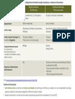 Reacoes hansenicas vs recidiva.pdf