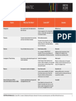 cortex-xdr-vs-symantec.pdf
