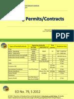 2019 nbi permits