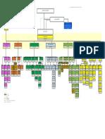 5e1c33a30ab36_Struktur-organisasi-2-Desember-2019-Final.pdf