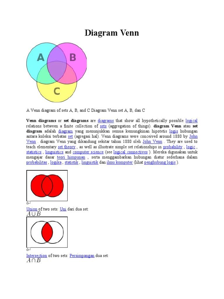 Diagram venn 1535937516v1 ccuart Images
