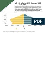 jumlah-penduduk-dki-jakarta-2019-mencapai-105-juta-jiwa