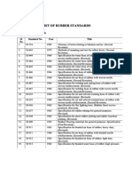 dokumen.site_rubbers-indianstandards