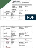 CMPG111 Semester Planner