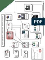 Ejemplo_de_diseno_de_flujo_de_trabajo_de.pdf