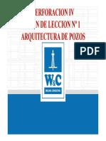 1 arquitectura de pozos