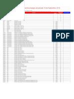Informe de producto 16-09-2019 (1).pdf