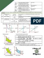 formule_termodinamica.pdf