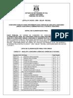 20180509115436_EDITAL 34-2018-DRH-SELAP-RECSEL_CLASSIFICAÇÃO FINAL Analista e Técnico (...