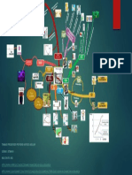mapa mental.pptx